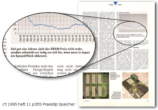 c t 1995 heft 11 p355 Praxistip Speicher