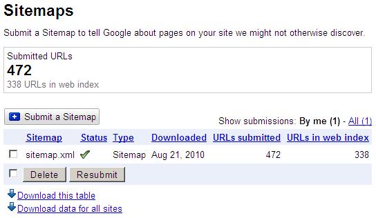 Overzicht sitemap.xml van mijn site bij Google