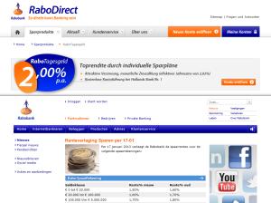 Vergelijking spaarrente Rabobank Duitsland met Nederland