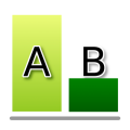 statistiek raadsel
