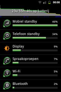 Android 23u 55m 46s op batterij