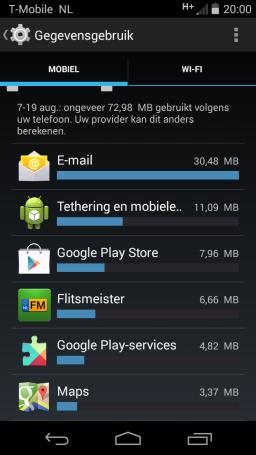 4G dataverkeer